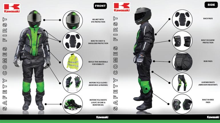 Riding Gear2a